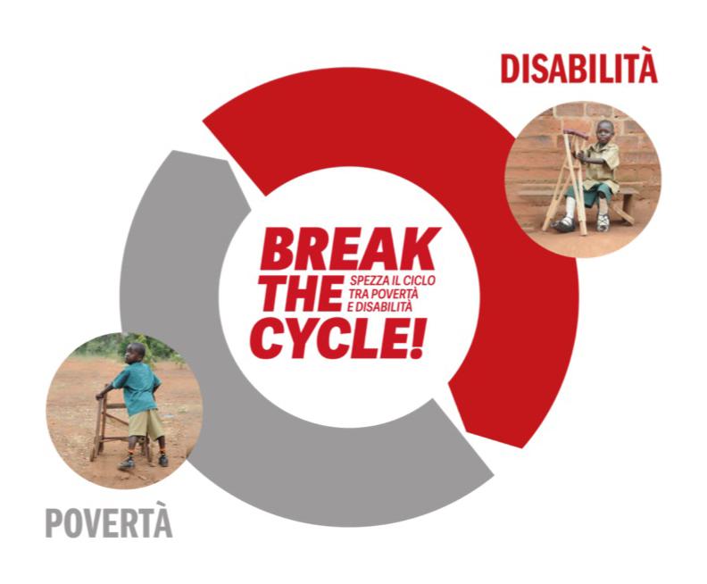 Il ciclo povertà – disabilità